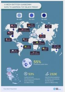 black friday ελλάδα, στατιστικά στοιχεία για τα ποσοστά των εκπτώσεων