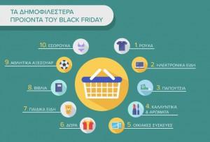 black friday ελλάδα, στατιστικά στοιχεία για τα δημοφιλέστερα προϊόντα