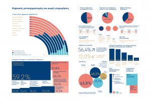 ψηφιακός μετασχηματισμός σε μικρές επιχειρήσεις